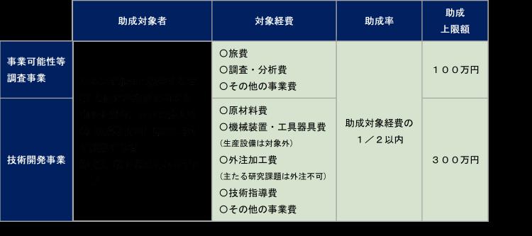 図(修正).png