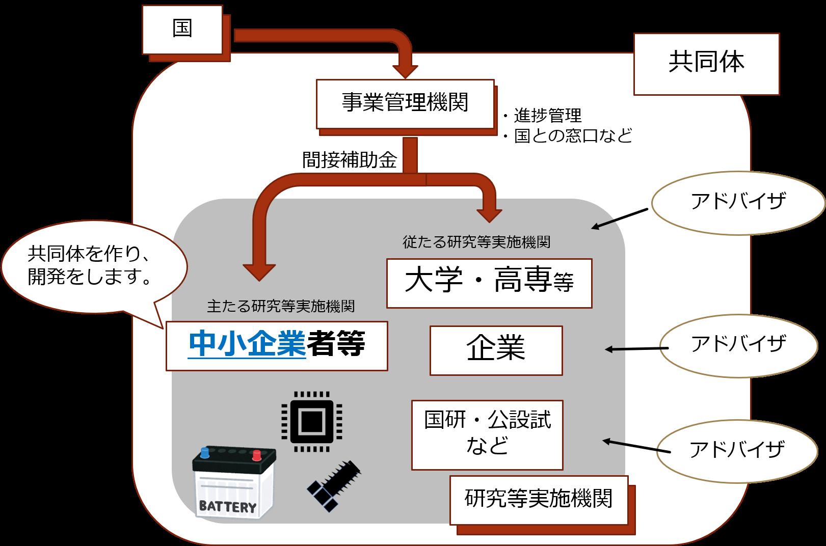 図‗サポイン事業イメージ.png