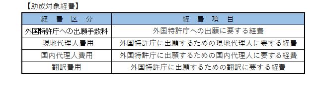 経費区分1.png