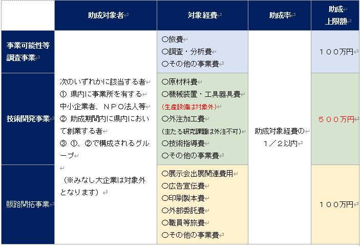 R3-2ファンド図.png
